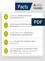 Five Fast Facts_CHS Q2 2018