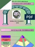 S 1 Horaciocharres2003-Sistemas de Información
