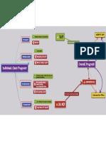 Mind Map - Monthly Progress 1.pdf