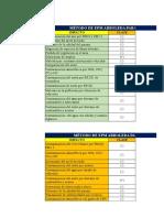 Métodos Directos de EIA