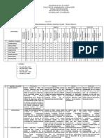 aspectos a evaluar  taller.docx