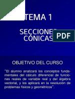 Tema_1 Secciones Cónicas