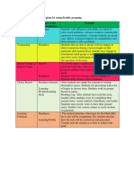 differentiated instruction plans by using flexible grouping