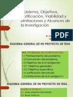 Problema, Objetivos, Justificación, Viabilidad.pptx