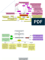 Mapas Psicoterapia Breve e Intervencion en Crisis