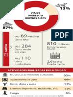 Turistas uruguayos en Buenos Aires