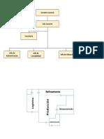 Diasgrama y Distribucion