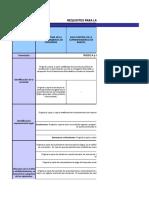 Requisitos Para La Inscripción de Sociedades Del Sector Privado