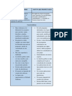 Cuadro Comparativo Software Libre y Licenciado