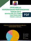 DIALOG PRESTASI KURIKULUM 2018.pptx