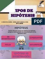 Tipos de Hipitesis