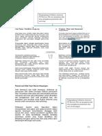 Kasus Properti Investasi, Sewa Dan Penurunan Nilai Aset (2)