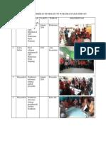 1.2.2 Ep 1 Rekam Bukti Pemberian Informasi Upt Puskesmas Pasar Simpang