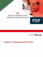 ITIL 1.4 Transicion Del Servicio