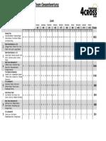 Team Ranking European 4Cross Series #8 - Dual Eliminator Steinweiler 2018