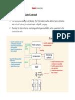 At risk CM contract_scheme.pdf