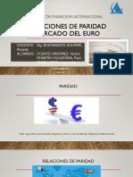 RELACIONES PARIDAD, MERCADO DEL EURO.pptx