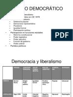 02 Estado Democratico-bw