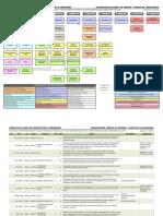 UFS DAU - Estrutura Curricular e Ementas