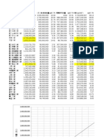 Data_各學校每位學生分配金額,每位教授分配金額,國科會占各校建教合作金額經費表