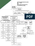 Struktur Organisasi Puskesmas Sesuai Permenkes No 75 Tahun 2014