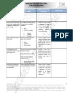 FIP_Etimologias.pdf