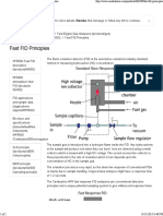 Flame Ionization Detector (FID) Principle