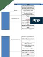 Lista de Procesos-Actividades Tareas y Entregables LABORATORIO