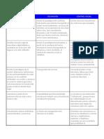 API2 - Sociología general