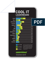 Cool It Leader Board Version 3