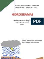 hidrogramas2016-0