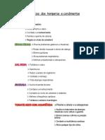 Os benefícios dos temperos e condimentos.pdf