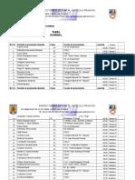 Română Etapa Judeteana Rezultate Clasa a XII-A 0