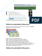 Tablas de Matemática Financiera