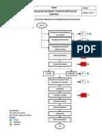 Plan HACCP para Salchicha