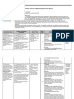 Silabus Praktikum Akuntansi Lembaga Instansi Pemerintah SMK-1