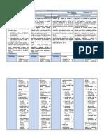 Ciencias Naturales Planificación anual 5° básico