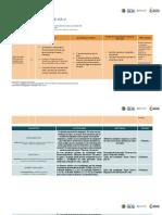 6.1 Formato Plan de Aula Diagramado