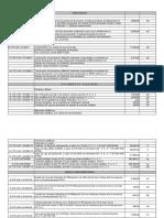 Catalogo de Conceptos Licitacion Sct