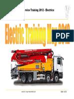 EGD 2012 Training