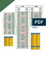 Previsioni Traffico ASPI-Estate 2018