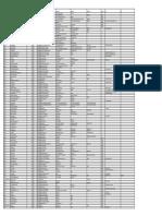 Unpaid Shareholders List as on 30-11-2017 Div 2015 16