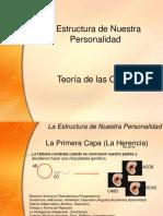 La Personalidad - Raul Alvarez