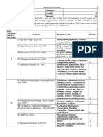 Detailed Curriculum-labour Law