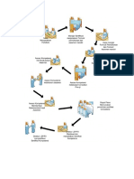 2. Langkah Prosedur Pelaksanaan Asesmen Kompetensi
