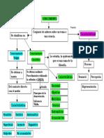 mapaconceptual-090708142321-phpapp01.pdf
