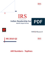 IRS Readership Survey 2010