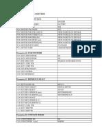 ACS 800 parameters