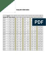Surveying Table for Hadida Instalation