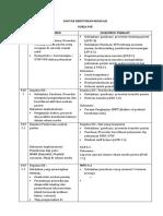 Daftar Kebutuhan Regulasi Pap